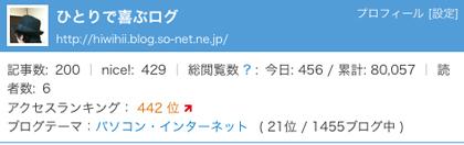 blog_data.jpg