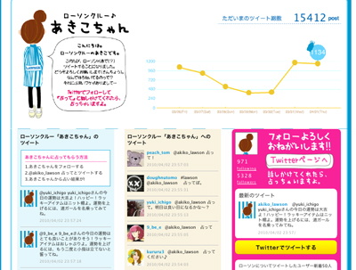 lauson_tweet.jpg